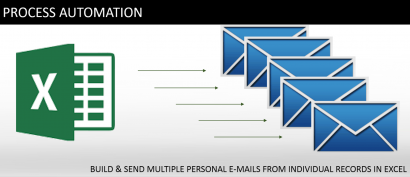 Automating Complex Emails