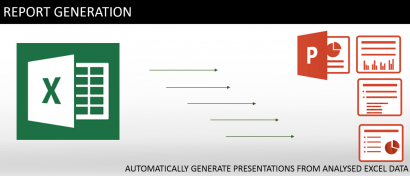 Automating Presentations